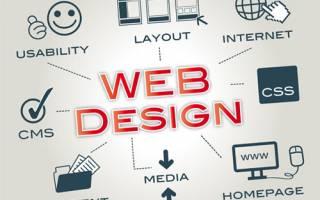 Правильное сайтостроение от А до Я – залог успешного посещения ресурса