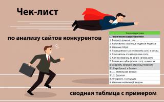 Чек-лист (60+ параметров) по анализу сайтов конкурентов: таблица и пример