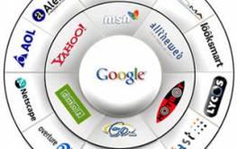 Что такое поисковая система (ПС)? Какими они бывают?