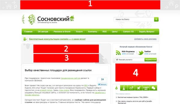 варианты размещения баннеров на блоге sosnovskij.ru