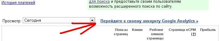 синдикация с google analytics