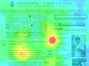 карта внимания пользователей