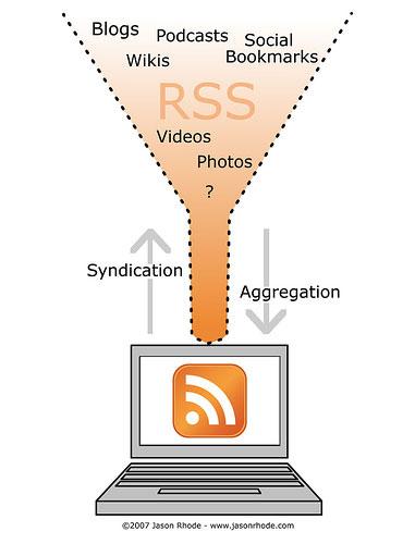 схема работы RSS