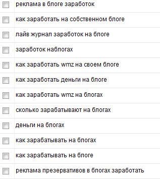 статистика google adwords