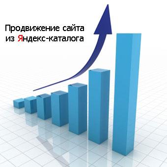 Продвижение сайта, находящегося в Яндекс-каталоге