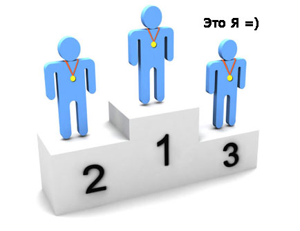 Итоги конкурса BestMasterиZация - 3-е место
