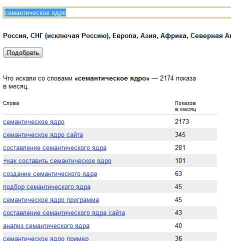 составление семантического ядра с помощью Яндекса wordstat