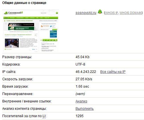 анализ сайт sosnovskij.ru