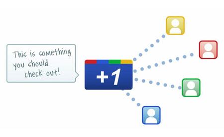 "кнопка ""Google+1"""