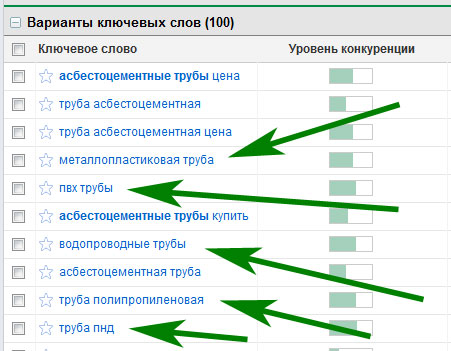 подсказки Keyword Tool от Google Adwords