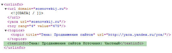 тематика по Яндекс бару