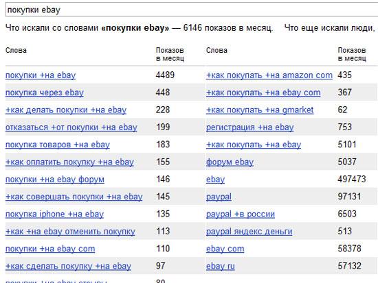 статистика ebay по wordstat