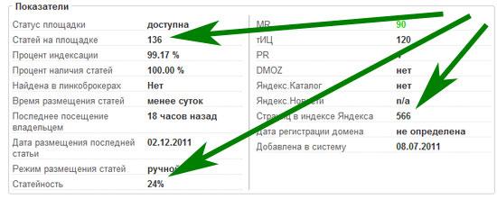 статейность в бирже миралинкс
