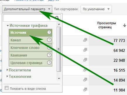 google analytics срез по источникам