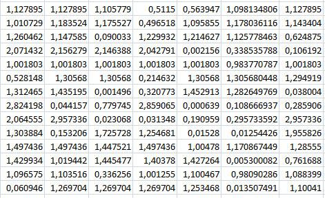 расчеты в анализе