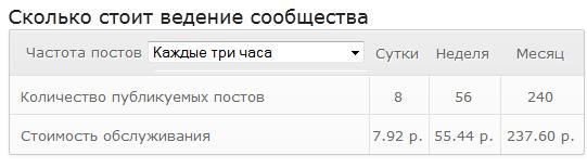 цены на работу сервиса postio.ru
