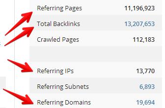 количество линков с домена и страницы