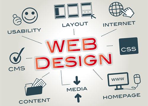 схема современного веб-дизайна