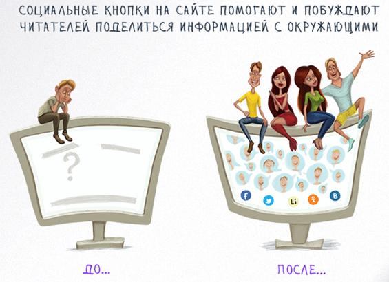 важность социализации веб-проектов