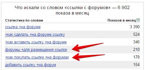 подбор слов из wordstata Яндекса