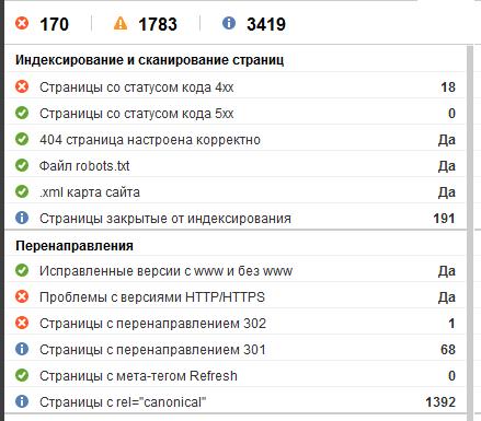 аудит сайта sosnovskij.ru