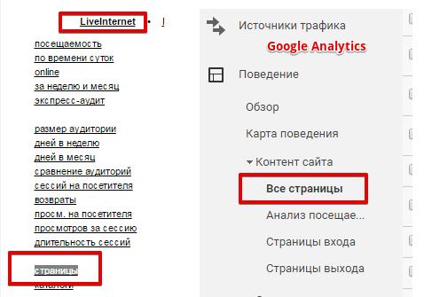 liveinternet и гугл аналитикс