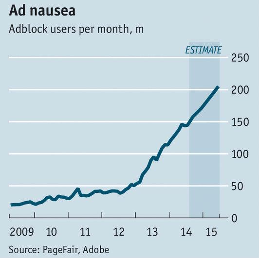 статистика пользователей adblock