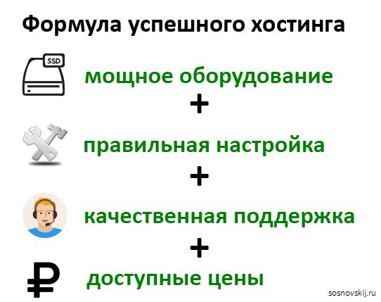 формула хостинга