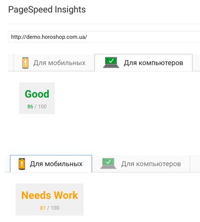 хорошие показатели в PageSpeed