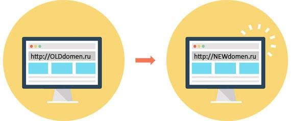 перенос сайта на новое доменное имя