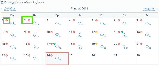 список апдейтов Яндекса за январь - topvisor.ru