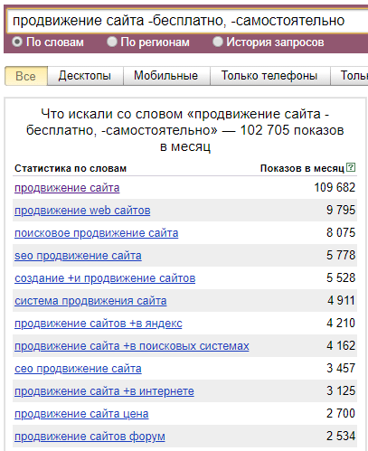 """без """"минусов"""""""