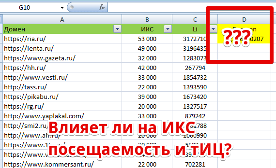 исследование ТОП 1000 площадок рунета