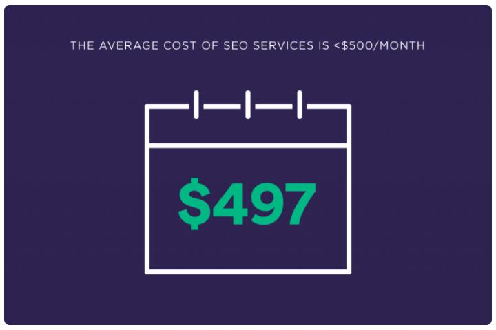 средняя стоимость seo услуг в месяц