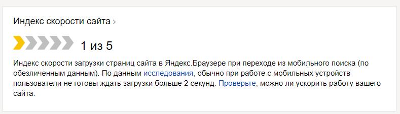 Индекс скорости загрузки сайта от Яндекса