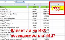 Анализ ТОП 1000 сайтов Рунета: влияет ли посещаемость сайта на ИКС?