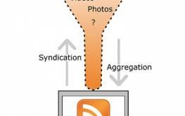 RSS-канал, подписка на блог или как легко получать обновления с любимых сайтов?