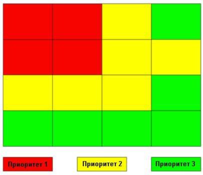 левый верхний угол сайта в поведение пользователей