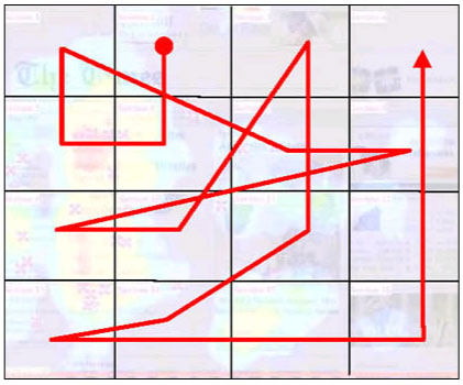 траектория движения внимания у пользователей