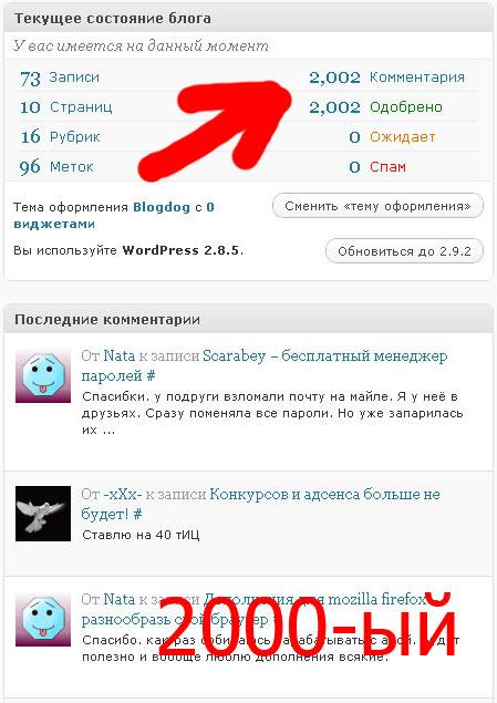 2000-ый комментарий на блоге sosnovskij.ru