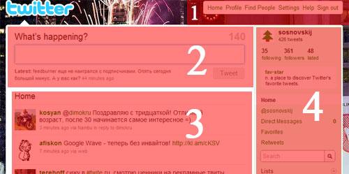 интерфейс в сервисе twitter