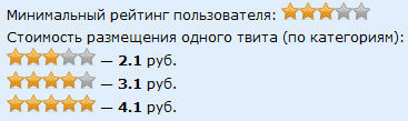 пример ценообразования на рекламные твиты в twite.ru