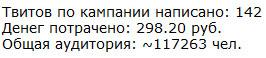 пример статистики в сервисе twite.ru