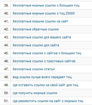 пример запросов для блога sosnovskij.ru по фильтру ссылки