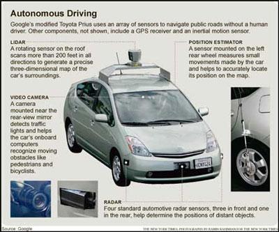 марка автомобиля, тестируемая Google