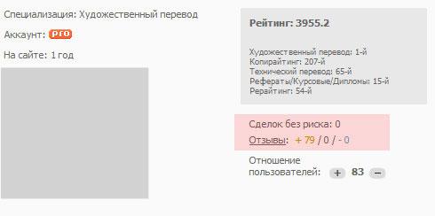 скриншот аккаунта free-lance.ru