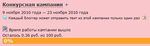 бюджет на twite.ru
