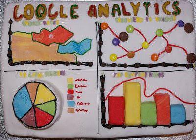 Как настроить цели и отслеживать конверсии в google analytics