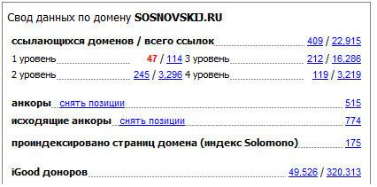 обратные ссылки на сайт sosnovskij.ru