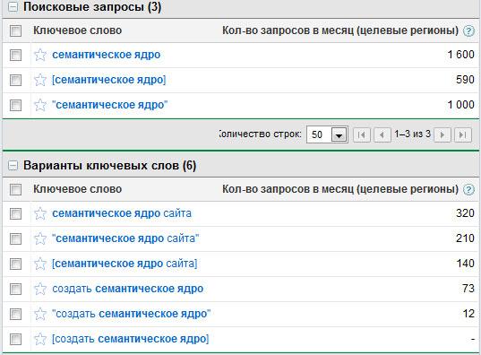 google external keyword tool